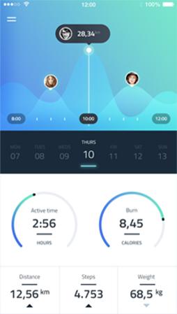 realizzazione app android